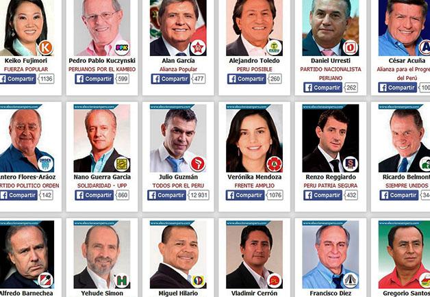 Candidats Présidentielles Pérou 2016